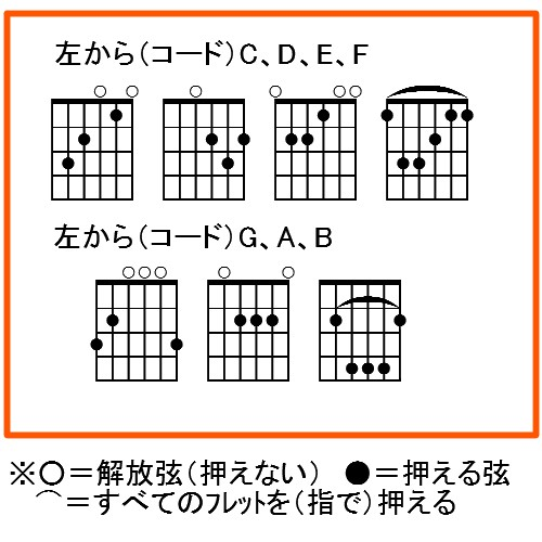 chord-cdefgab.jpg