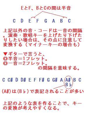 chord-key-change.jpg